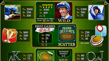 Frankie Dettori's Magic Seven Slot Game