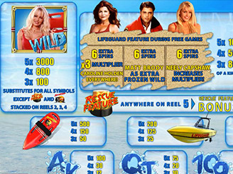 Spela Baywatch Spelautomater Online