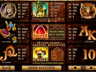 Spela Dragon Kingdom Spelautomater Online