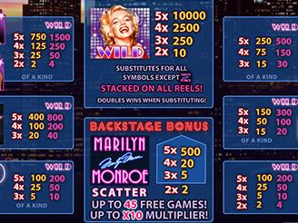 Play Marilyn Monroe Slots Online