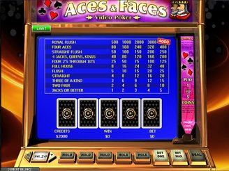 Spela Aces and Faces Videopoker Online