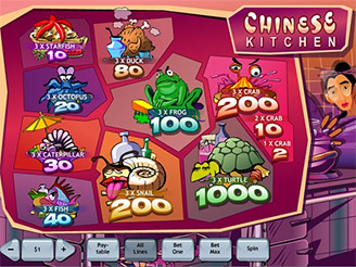 Play Chinese Kitchen Slots Online